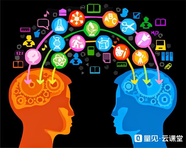 企业培训,企业管理,员工培训,培训计划